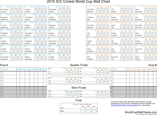 Updatable Diagrams with Inkscape and Python | Simon Veal