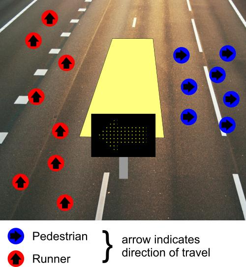 Road race pedestrian crossing 3